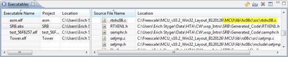 Executables view in CodeWarrior