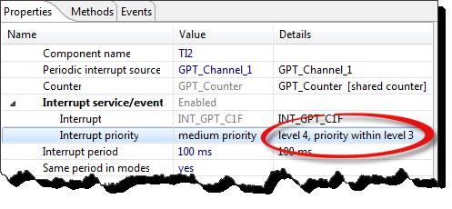 Default Processor Expert Interrupt Priority