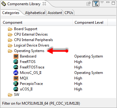 Components Library with Operating Systems