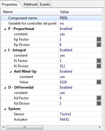 PID_Int Properties
