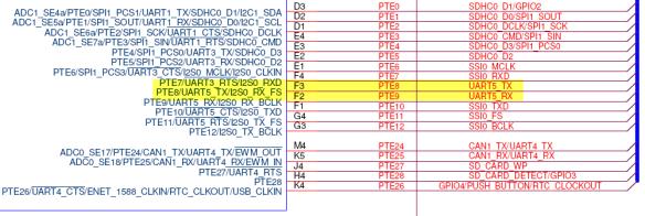 UART5_TX and RX on TWR-K60N512 (Source: Freescale, TWR-K60N512 schematics)