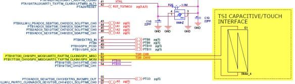 FRDM-KL25Z TSI Schematics (Source: Freescale)