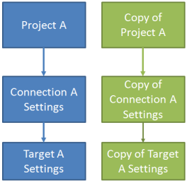 Copy of Connection and Target Settings