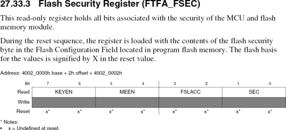 Flash Security Register FTFA_FSEC (Source: Freescale KL25Z Reference Manual)