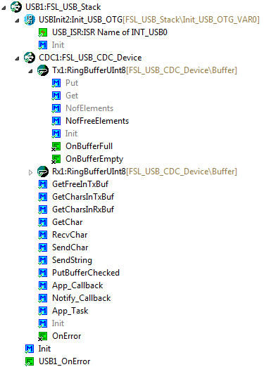FSL_USB_Stack with Sub-Components
