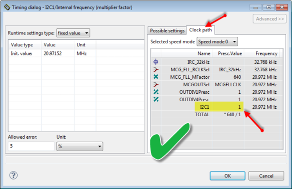 Internal Frequency Settings with prescaler of 1