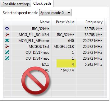 I2C prescaler not 1, will not work