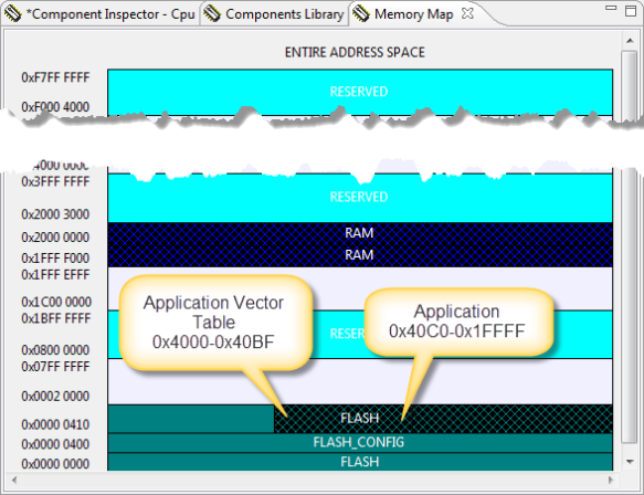 Application Memory Map