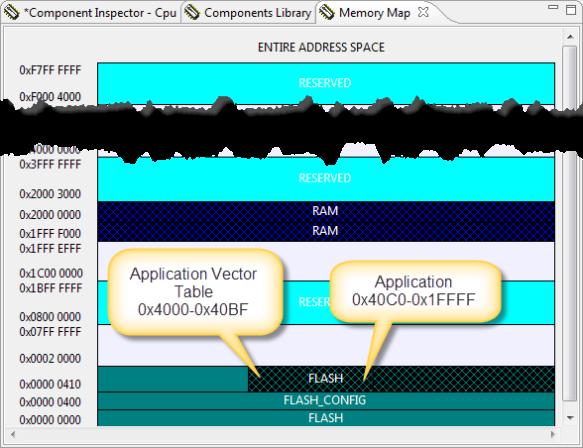 Application Memory Map