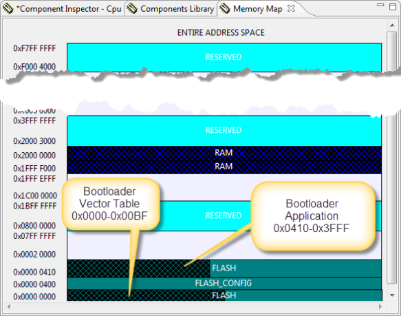 Bootloader Memory Map