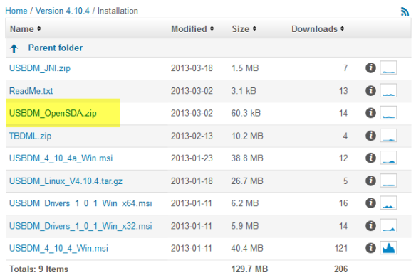 USBDM_OpenSDA Firmware