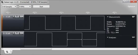 Equally Distributed Quadrature Signal