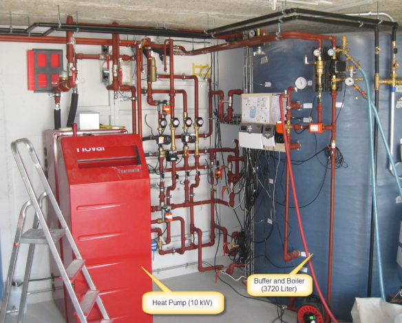 Heat Pump with Buffer