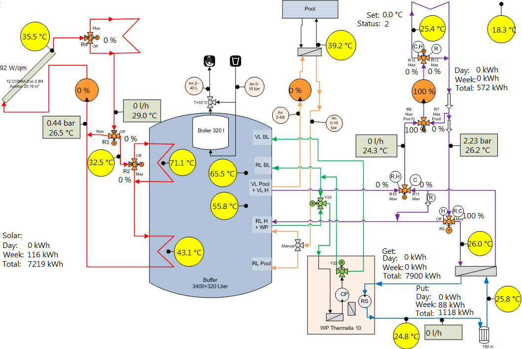 Hacking The Heating System For Cooling  U2013 Geothermal