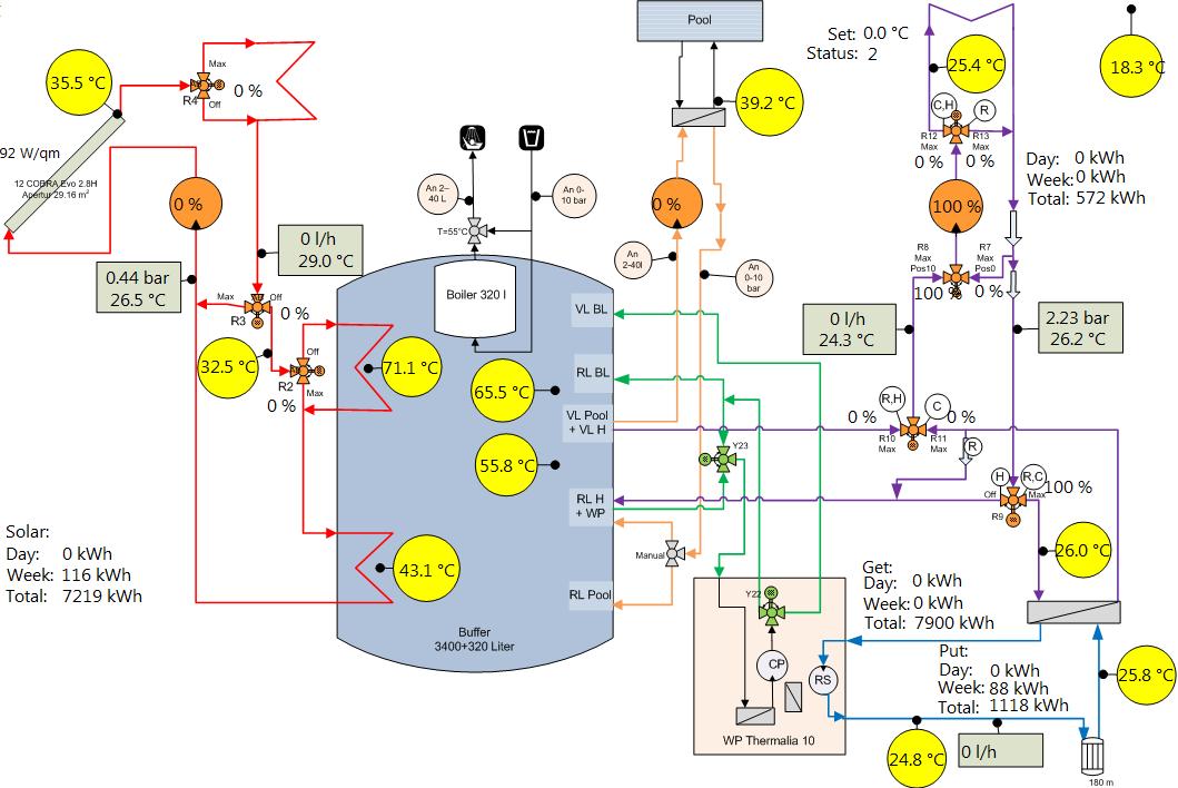 hacking the heating system for cooling geothermal. Black Bedroom Furniture Sets. Home Design Ideas
