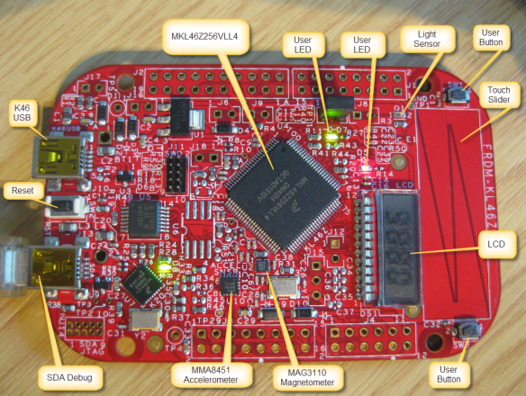 FRDM-KL46Z Components