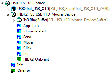 FSL_USB_Stack with FSL_USB_HID_Mouse_Device