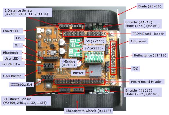 INTRO Zumo Robot V2.9