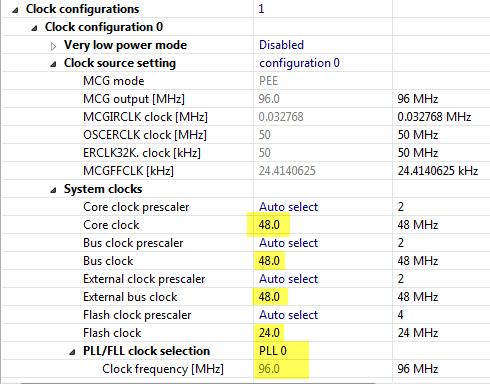 K70 Clock Configurations