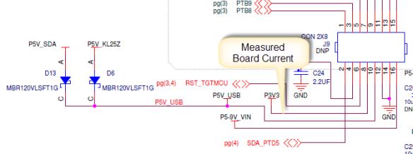 Measured Board Current (Schematic Source: Freescale)