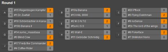 Round 1 Scores