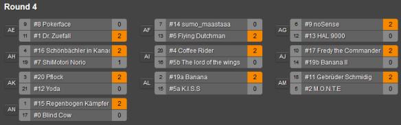 Round 4 Results