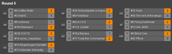Round 5 Results