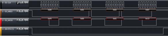 W5100 SPI Write Byte