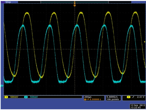 Optical Encoder Signal