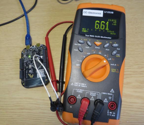 Power Measurement