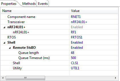 RNet Component Properties