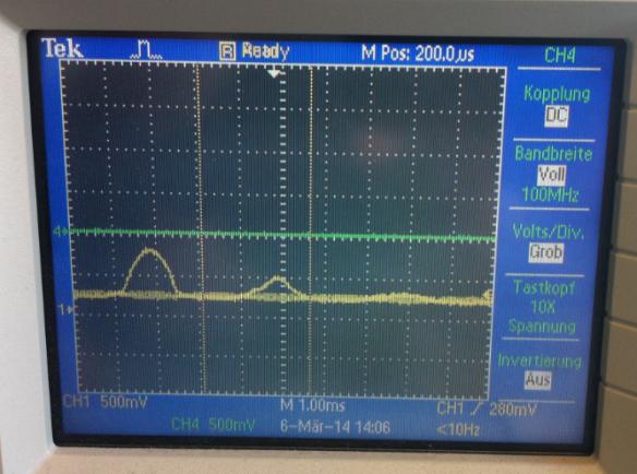 Sunlight Impact on Signal