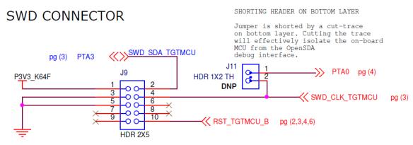 FRDM-K64F K64F SWD Connector