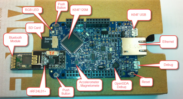 FRDM-K64F120M Board with Bluetooth and nRF24L01