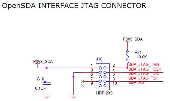 OpenSDA JTAG Connector