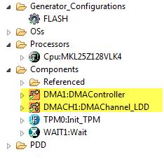 DMA Components