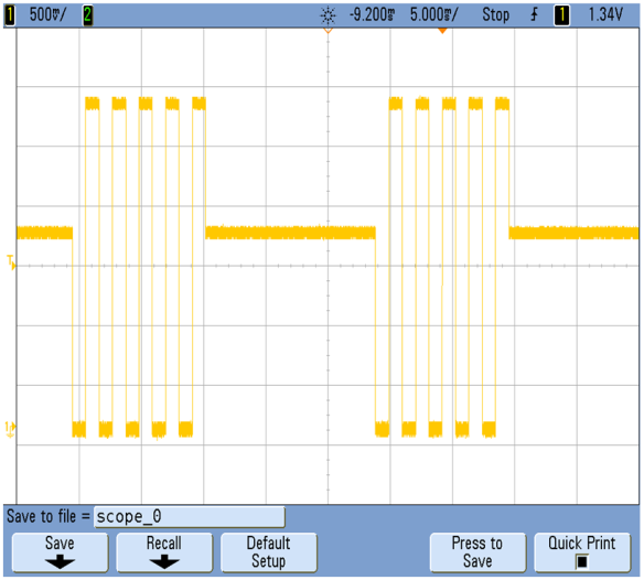 Generated signal (Source: Christoph Bühlmann)