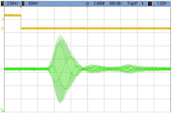 Ultrasonic Burst Signal (Source: Christoph Bühlmann)