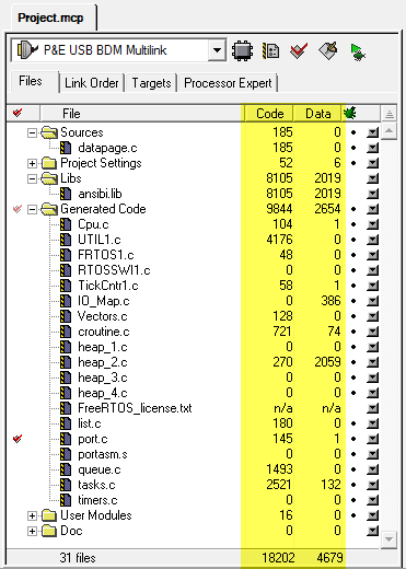 Code And Data Size in CodeWarrior