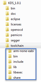 GNU toolchain inside KDS installation folder