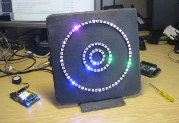 LED Clock with Kitchen Hot Pan Protector - DZone IoT