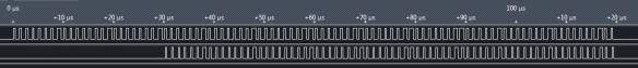 WS2812 Bit Stream