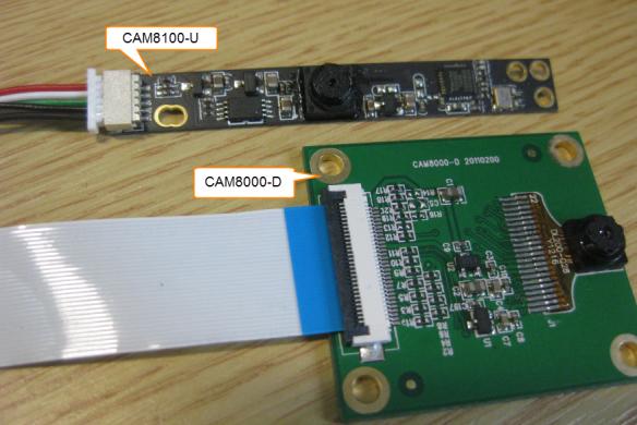 CAM8100-U and CAM8000-D Camera Module