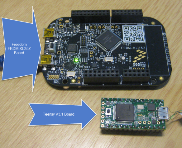 Size Comparison FRDM vs. Teensy