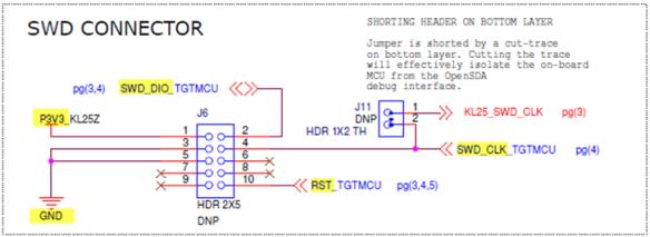 SWD Header Pinout (Source: FRDM-Kl25Z Schematics)