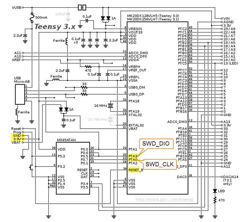 Teensy v3.1 Schematic with SWD Pins (Source: based on https://www.pjrc.com/teensy/schematic.html)