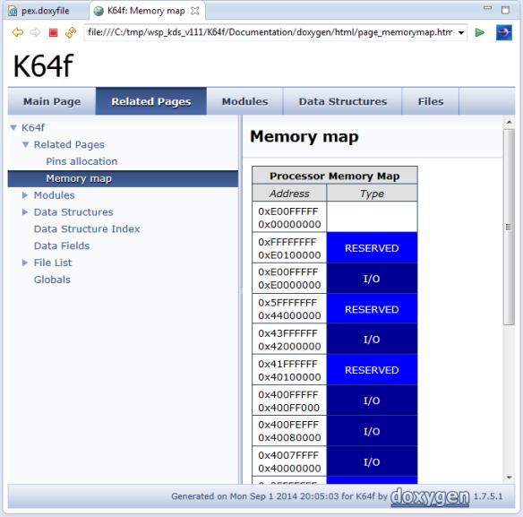 Generated Memory Map