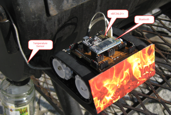 Temperature Monitoring Robot