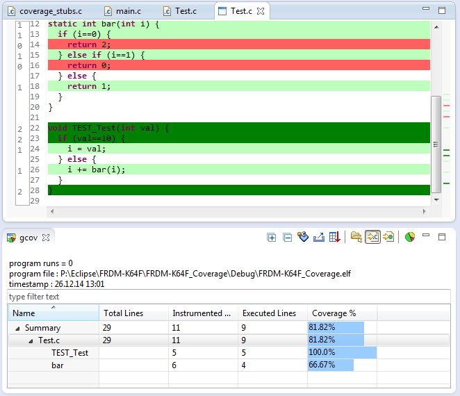 Code Coverage For Embedded Target With Eclipse Gcc And