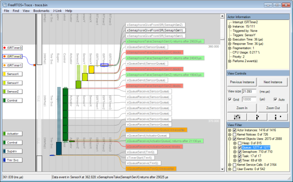 FreeRTOS Plus Trace View
